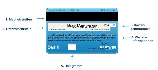 Unterschrift American Express Karte.Was Steht Wo Auf Der Kreditkarte